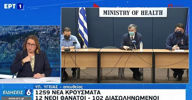«Τσακίζει» την Ελλάδα ο κορωνοϊός: Σοκ με 1259 νέα κρούσματα και 12 θανάτους – Σε δραματικούς τόνους η ενημέρωση